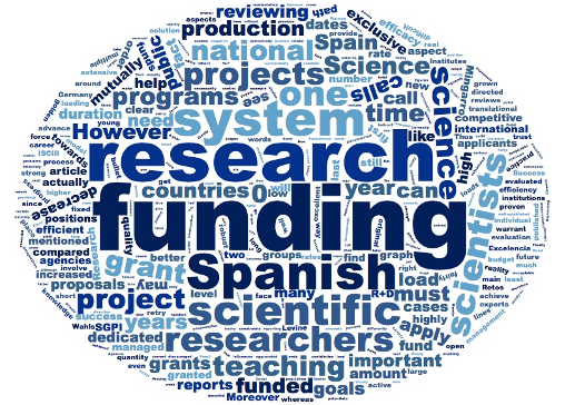 Spanish science funding: Low and inefficient. Biofísica-Magazine 6, Jan 2017.