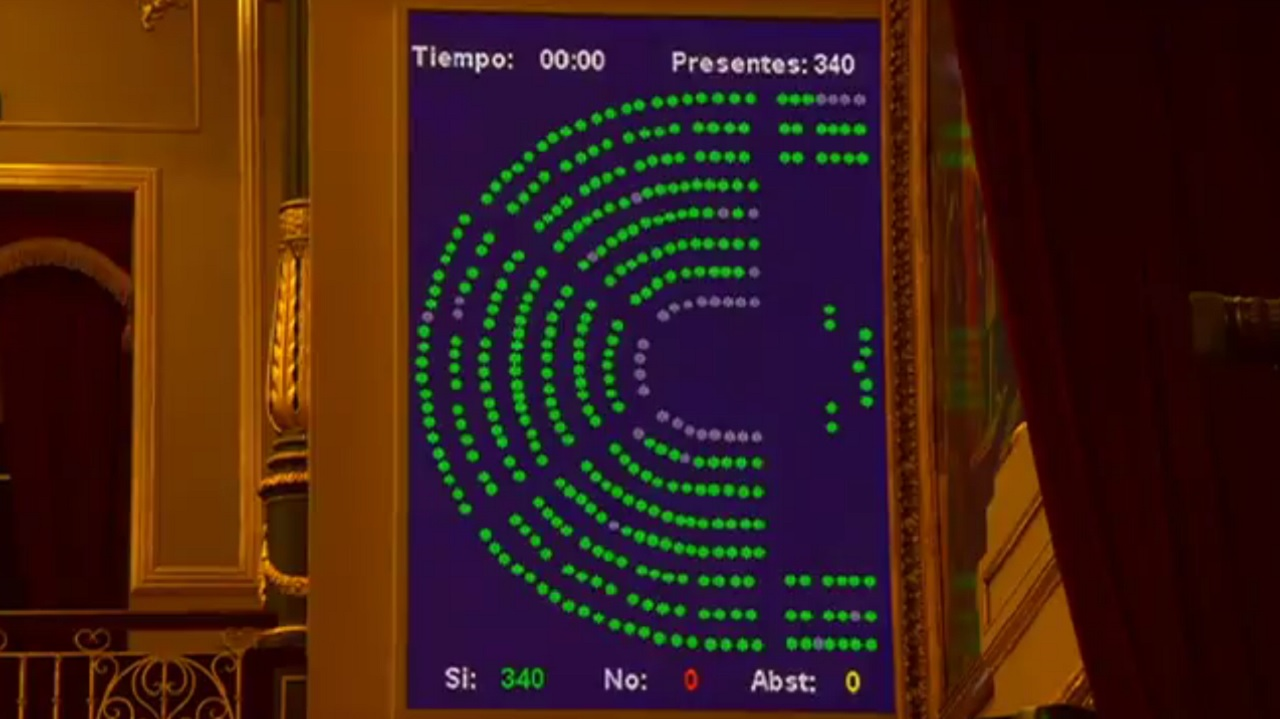 Full support of the Spanish National Parliament, Congress of Deputies, to Science (Fig. 1), in Seeing the science glass half full, Biofísica #16, 2020.